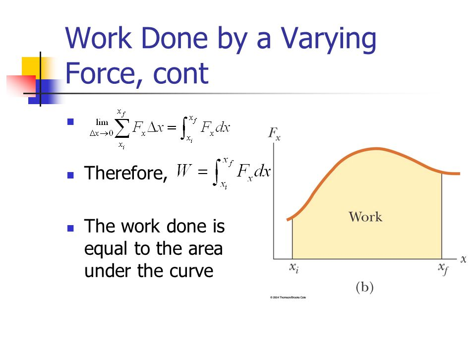 Work Done by a Varying Force, cont Therefore, The work done is equal to the area under the curve