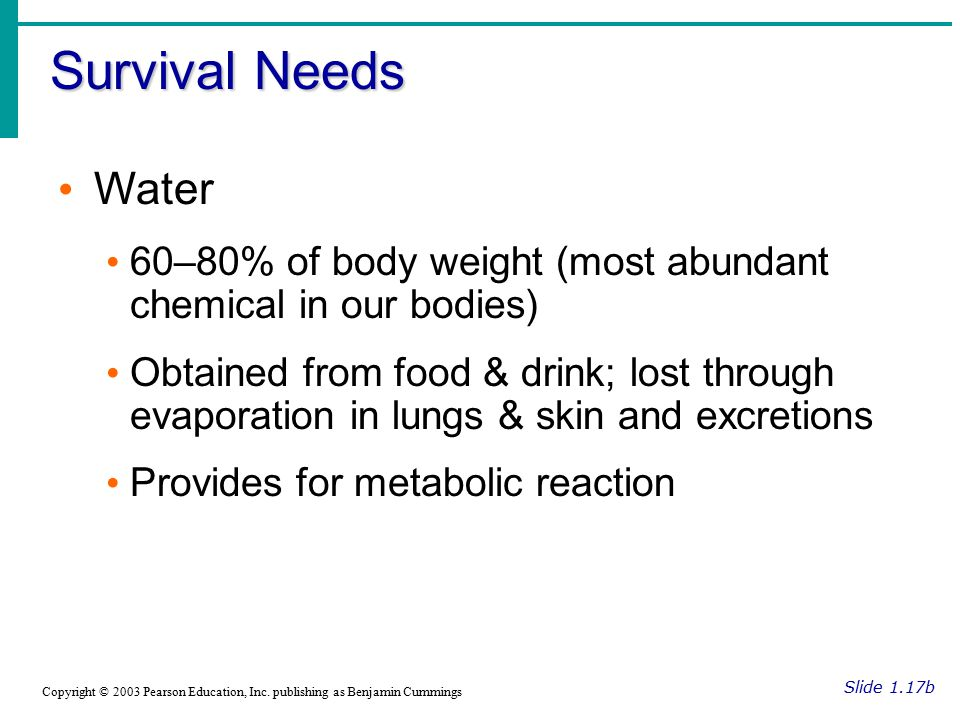 Survival Needs Slide 1.17b Copyright © 2003 Pearson Education, Inc. publishing as Benjamin Cummings Water 60–80% of body weight (most abundant chemica