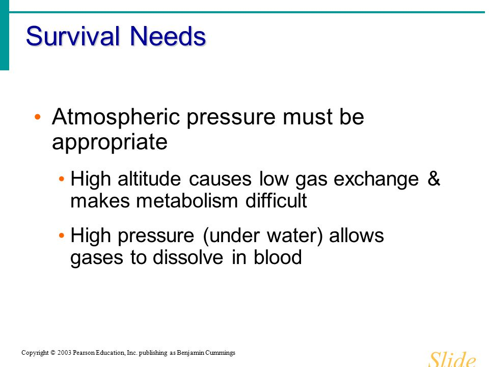 Survival Needs Slide 1.17b Copyright © 2003 Pearson Education, Inc. publishing as Benjamin Cummings Atmospheric pressure must be appropriate High alti