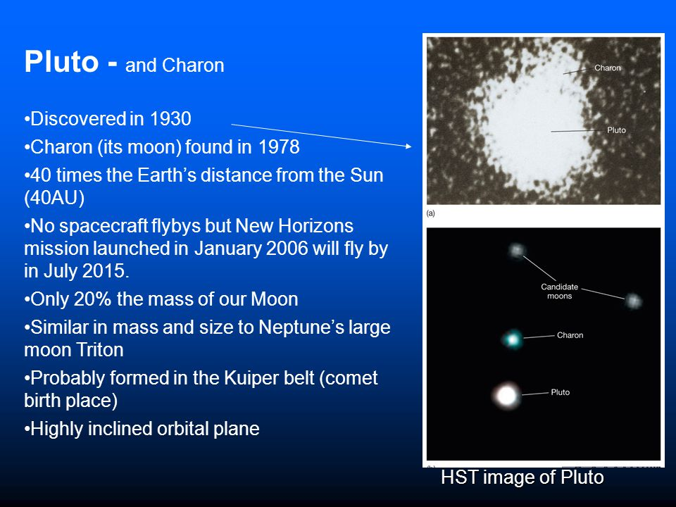 Pluto - and Charon Discovered in 1930 Charon (its moon) found in 1978 40 times the Earth's distance from the Sun (40AU) No spacecraft flybys but New H