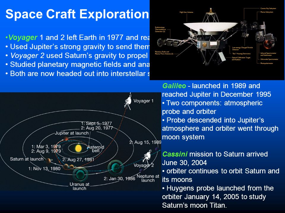 Space Craft Exploration of Jovian Planets Voyager 1 and 2 left Earth in 1977 and reached Jupiter in March and July of 1979 Used Jupiter's strong gravi
