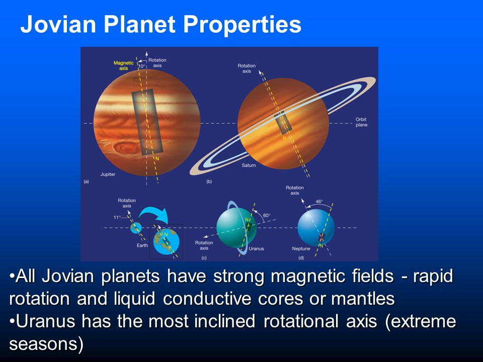 Jovian Planet Properties All Jovian planets have strong magnetic fields - rapid rotation and liquid conductive cores or mantlesAll Jovian planets have