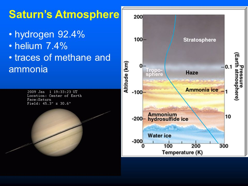 The Earth solid inner core, liquid outer core atmosphere ~ 50km thick magnetosphere – charged particles in magnetic field The Moon no hydrosphere, atmosphere or magnetosphere similar interior regions as Earth but no liquid core
