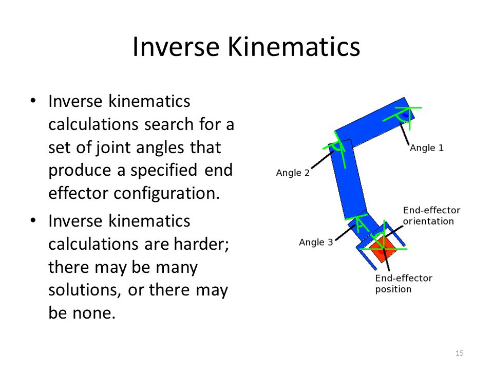 Inverse Kinematics Inverse kinematics calculations search for a set of joint angles that produce a specified end effector configuration.