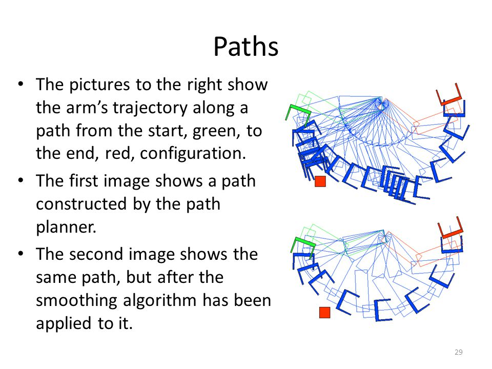 Paths The pictures to the right show the arm's trajectory along a path from the start, green, to the end, red, configuration.