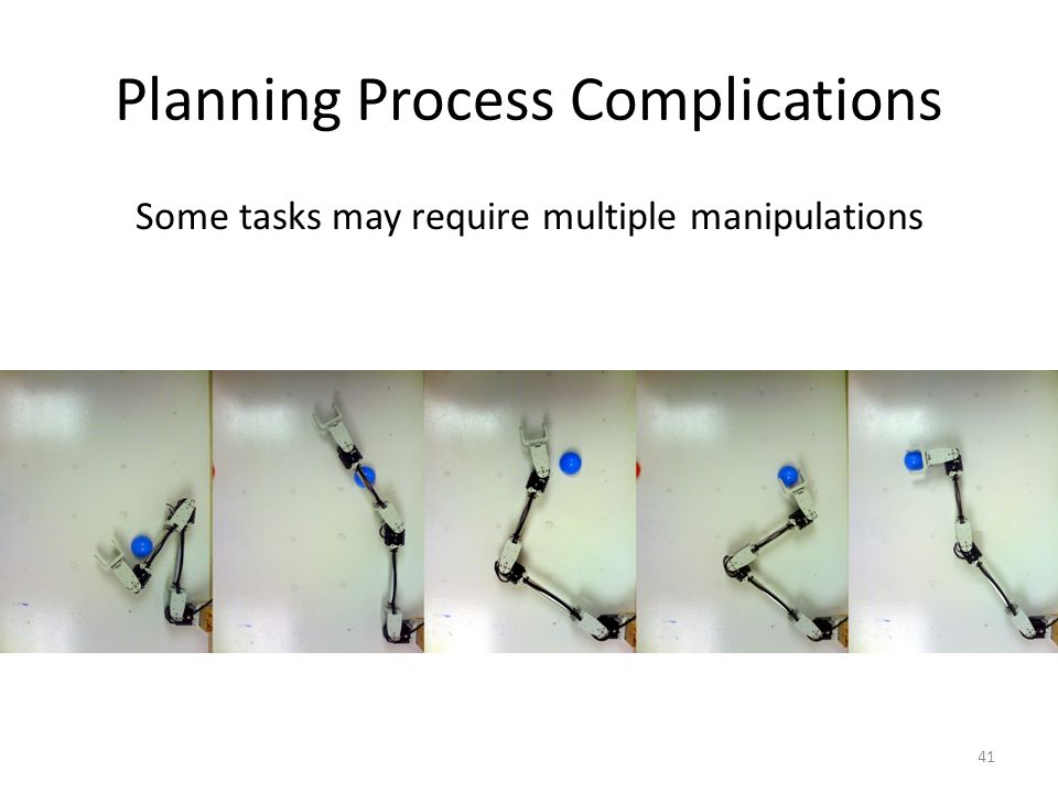 Planning Process Complications Some tasks may require multiple manipulations 41