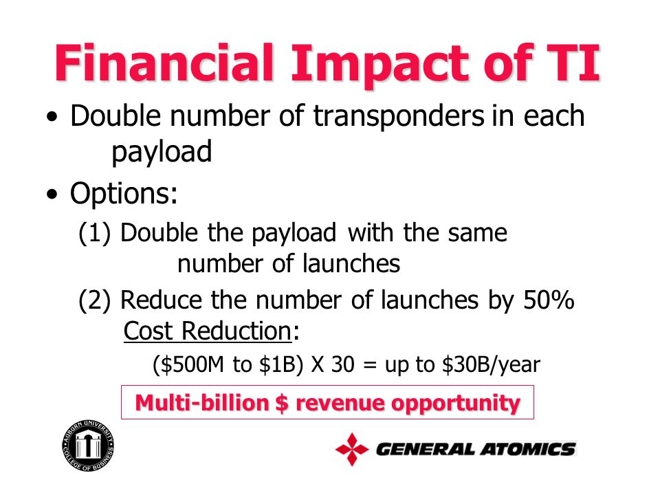 Financial Impact of TI Double number of transponders in each payload Options: (1) Double the payload with the same number of launches (2) Reduce the number of launches by 50% Cost Reduction: ($500M to $1B) X 30 = up to $30B/year Multi-billion $ revenue opportunity