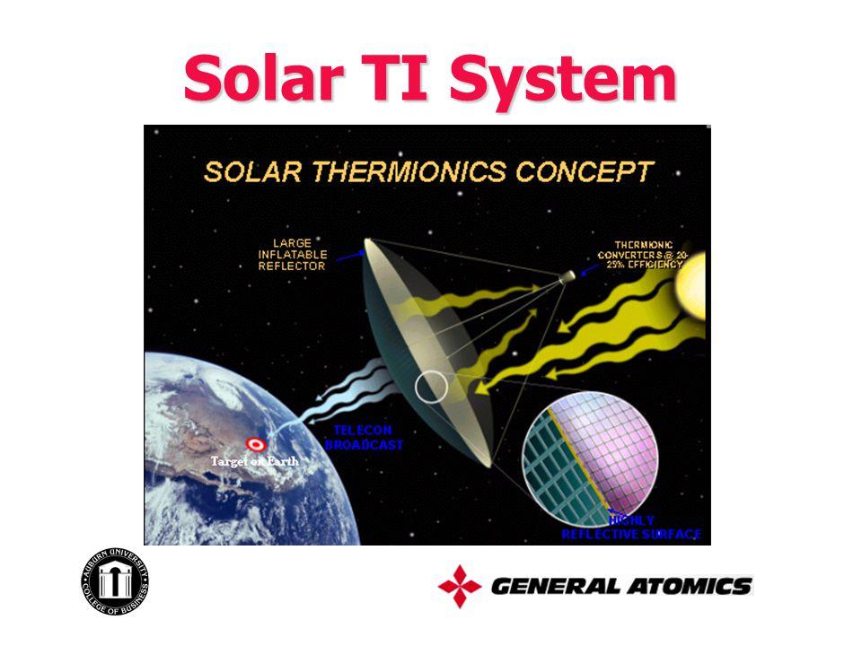 Solar TI System