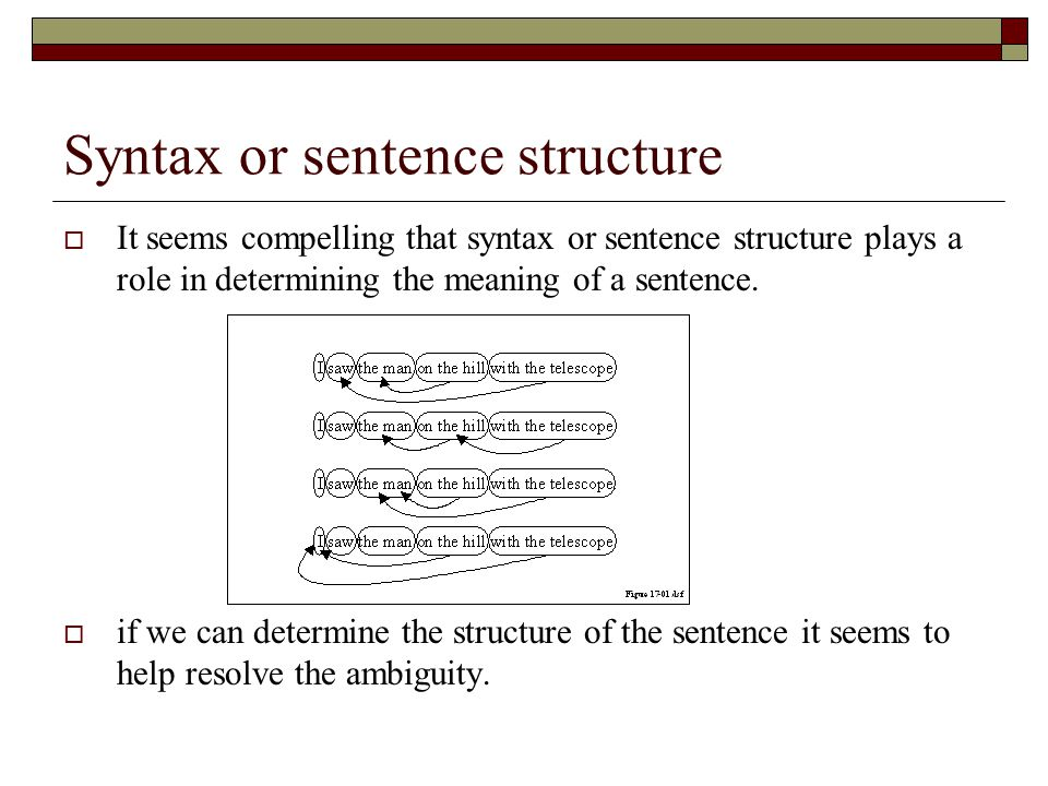 Syntax or sentence structure  It seems compelling that syntax or sentence structure plays a role in determining the meaning of a sentence.  if we ca