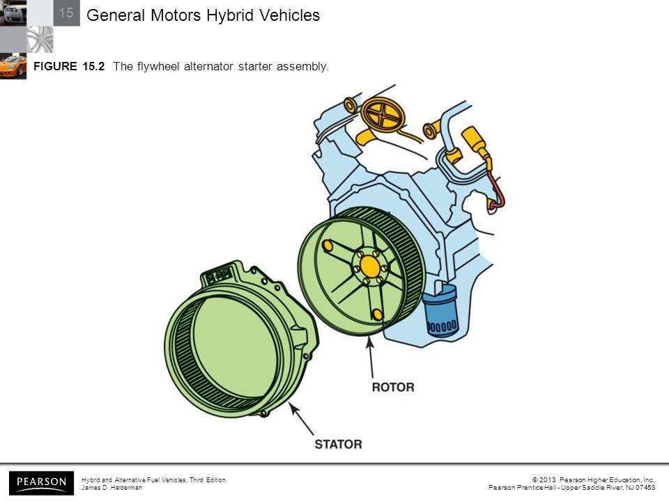 15 General Motors Hybrid Vehicles Hybrid and Alternative Fuel Vehicles, Third Edition James D. Halderman © 2013 Pearson Higher Education, Inc. Pearson
