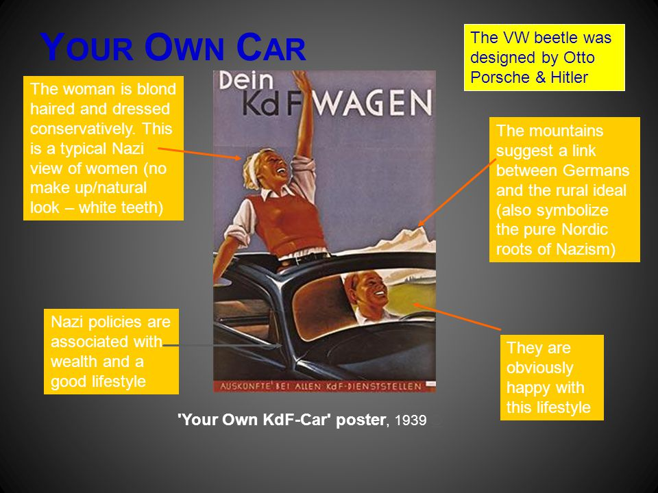 Y OUR O WN C AR 'Your Own KdF-Car' poster, 1939 ©© The woman is blond haired and dressed conservatively. This is a typical Nazi view of women (no make