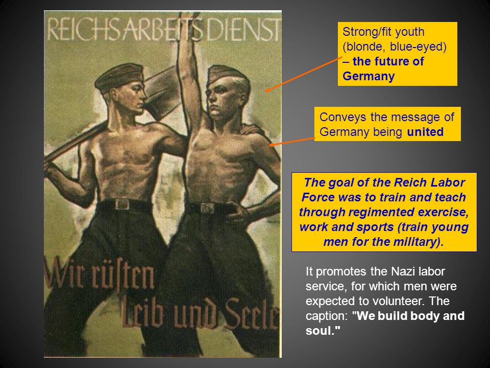 Strong/fit youth (blonde, blue-eyed) – the future of Germany Conveys the message of Germany being united It promotes the Nazi labor service, for which