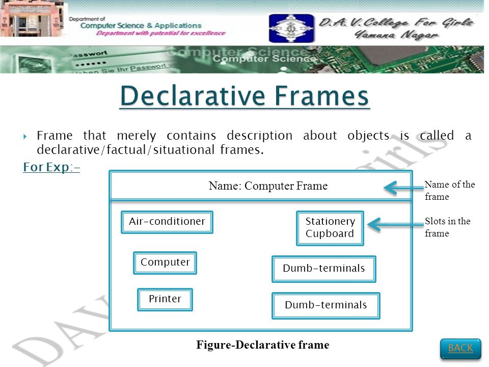  Frame that merely contains description about objects is called a declarative/factual/situational frames.