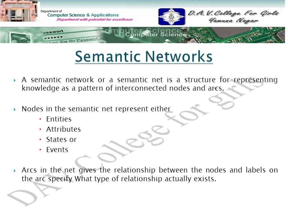  A semantic network or a semantic net is a structure for representing knowledge as a pattern of interconnected nodes and arcs.