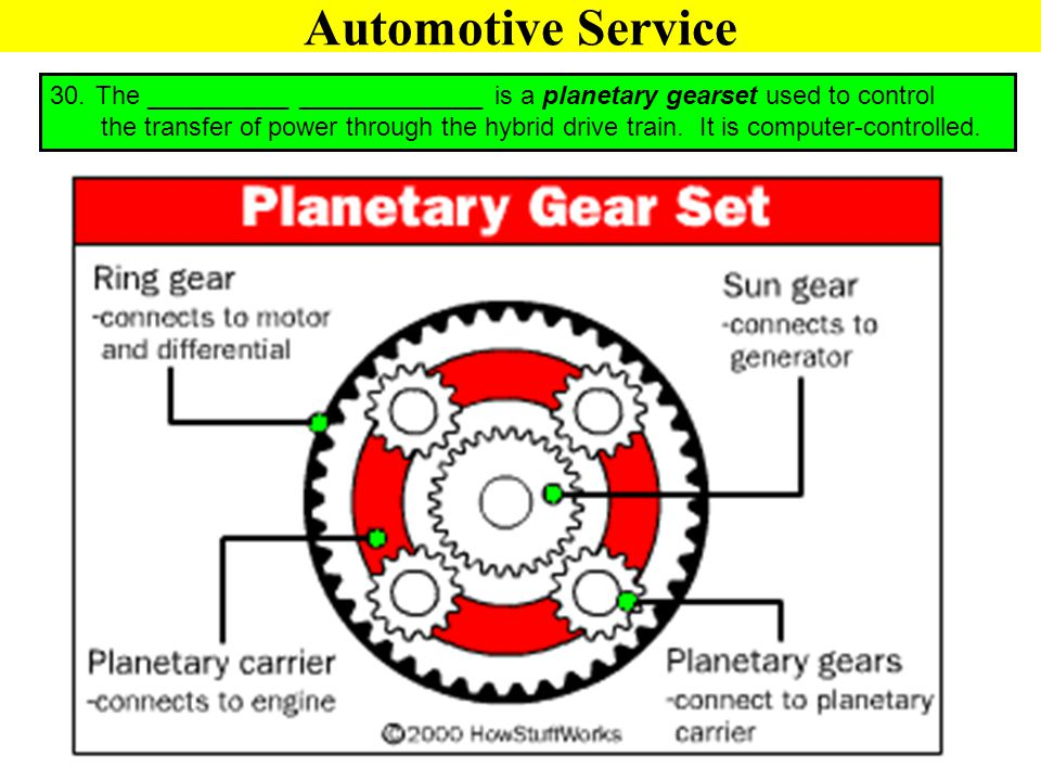Automotive Service 30. The __________ _____________ is a planetary gearset used to control the transfer of power through the hybrid drive train. It is