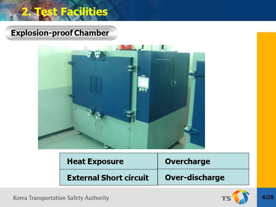 2. Test Facilities 6/28 Explosion-proof Chamber Overcharge Over-discharge Heat Exposure External Short circuit