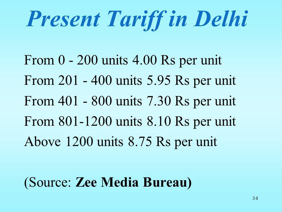 Present Tariff in Delhi From 0 - 200 units 4.00 Rs per unit From 201 - 400 units 5.95 Rs per unit From 401 - 800 units 7.30 Rs per unit From 801-1200 units 8.10 Rs per unit Above 1200 units 8.75 Rs per unit (Source: Zee Media Bureau) 34