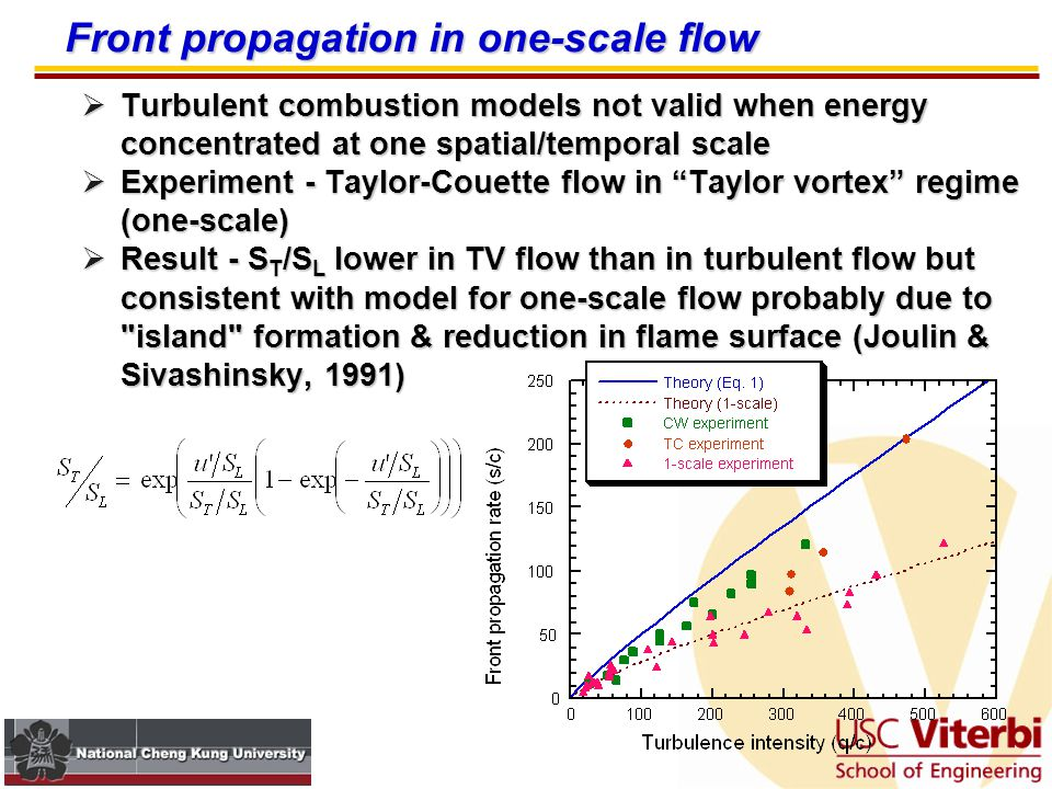  Data on S T /S L in distributed combustion regime (high Ka) consistent with Damköhler's model - no adjustable parameters