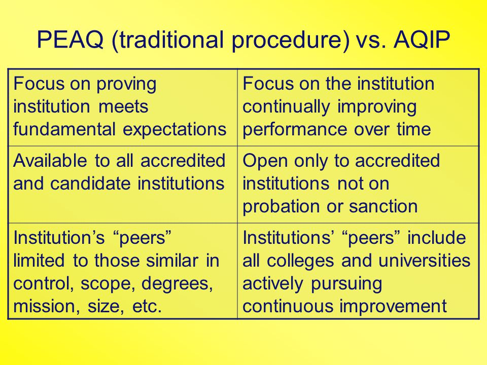 Focus on proving institution meets fundamental expectations Focus on the institution continually improving performance over time Available to all accredited and candidate institutions Open only to accredited institutions not on probation or sanction Institution's peers limited to those similar in control, scope, degrees, mission, size, etc.