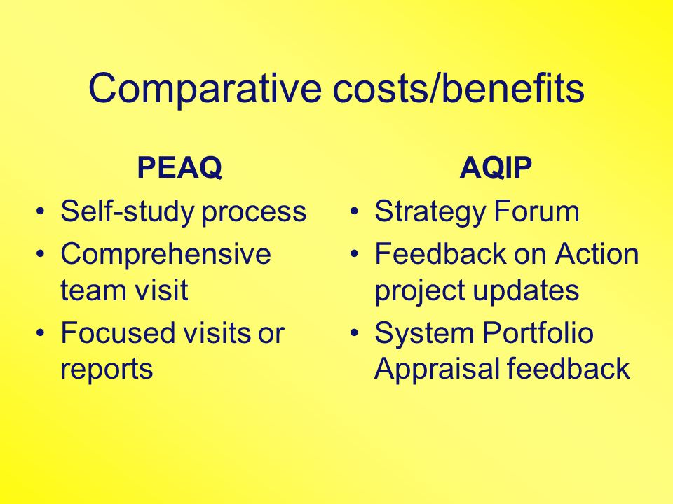 Comparative costs/benefits PEAQ Self-study process Comprehensive team visit Focused visits or reports AQIP Strategy Forum Feedback on Action project updates System Portfolio Appraisal feedback