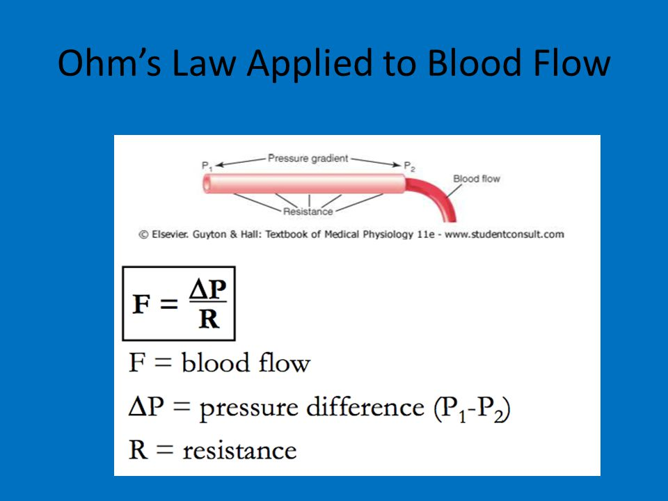Ohm's Law Applied to Blood Flow