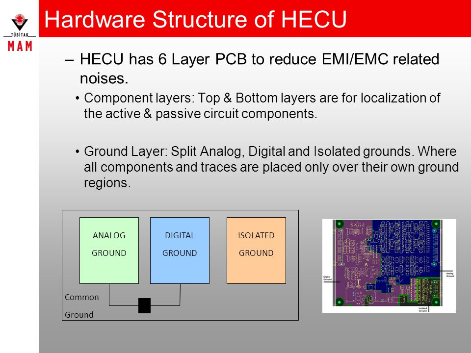 Hardware Structure of HECU –HECU has 6 Layer PCB to reduce EMI/EMC related noises.