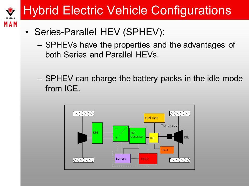 Hybrid Electric Vehicle Configurations Series-Parallel HEV (SPHEV): –SPHEVs have the properties and the advantages of both Series and Parallel HEVs.