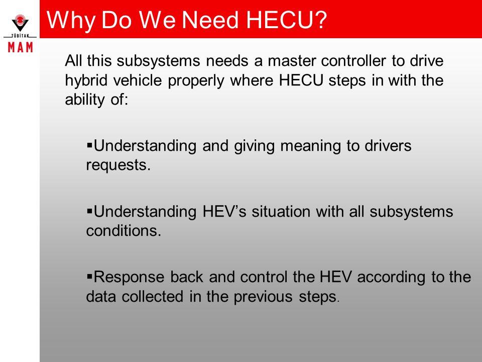 Why Do We Need HECU.