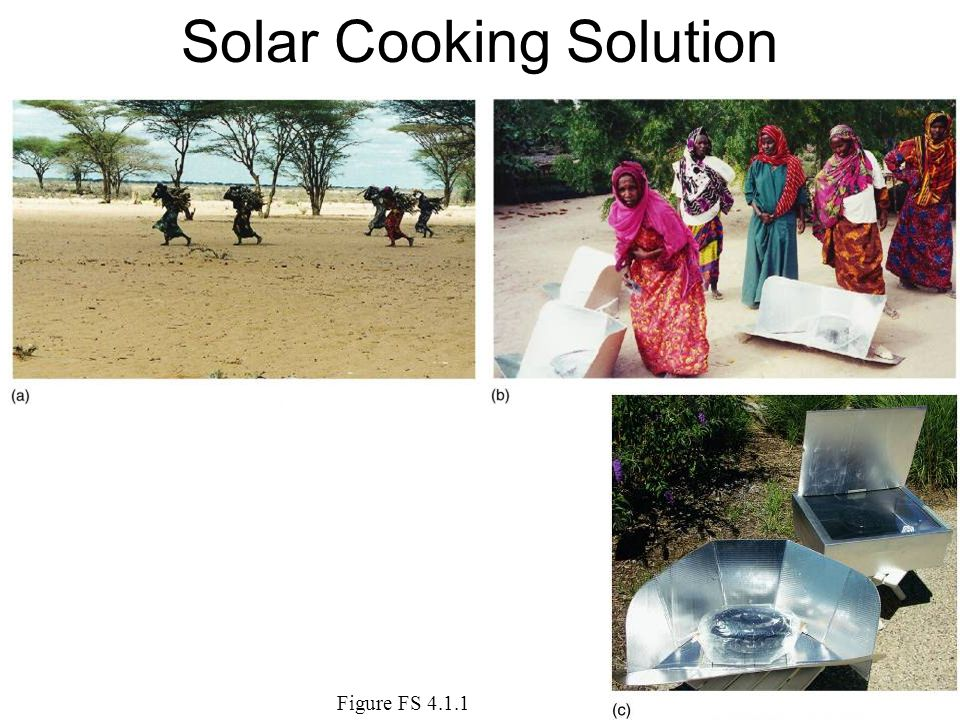 Solar Cooking Solution Figure FS 4.1.1