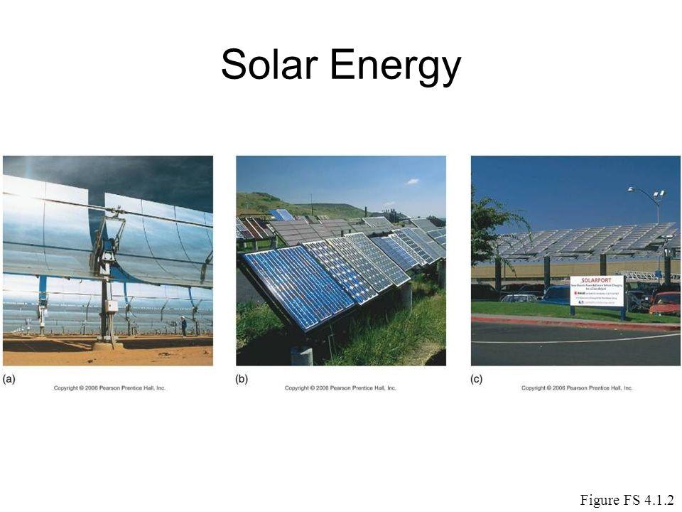 Solar Energy Figure FS 4.1.2