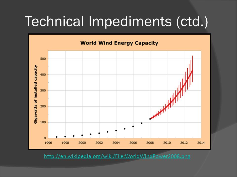 Technical Impediments (ctd.) http://en.wikipedia.org/wiki/File:WorldWindPower2008.png