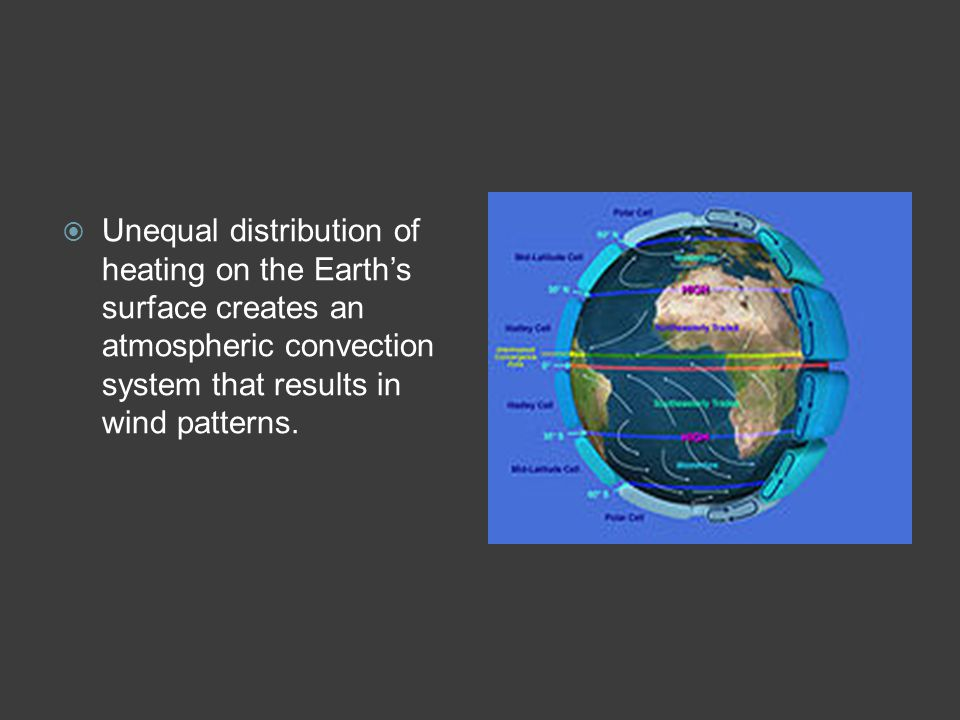  Unequal distribution of heating on the Earth's surface creates an atmospheric convection system that results in wind patterns.