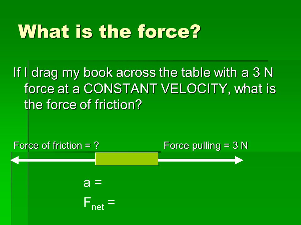 What is the force? If I drag my book across the table with a 3 N force at a CONSTANT VELOCITY, what is the force of friction? Force pulling = 3 N Forc