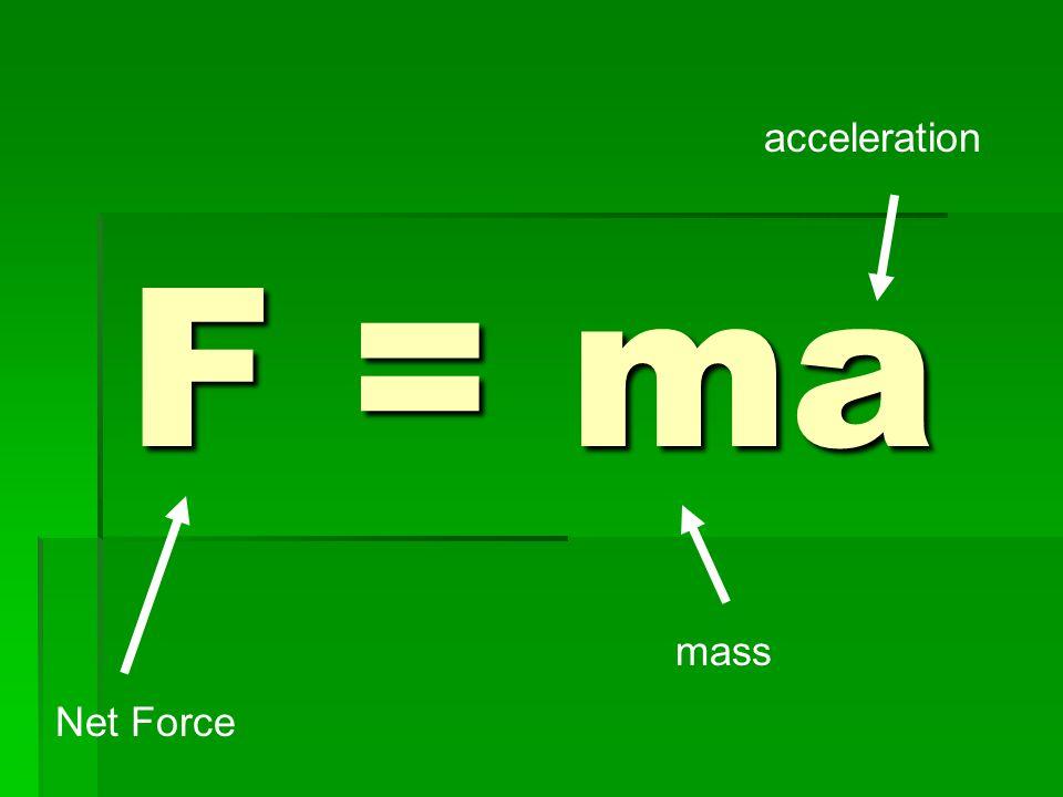 F = ma Net Force mass acceleration