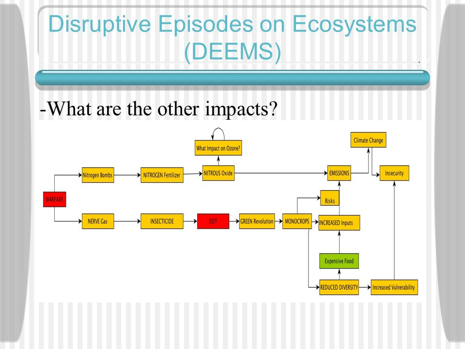 Disruptive Episodes on Ecosystems (DEEMS) -What are the other impacts?