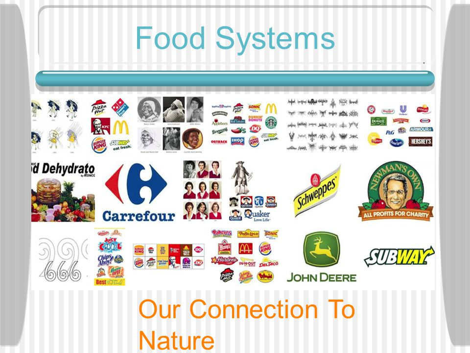 Food Systems F Our Connection To Nature
