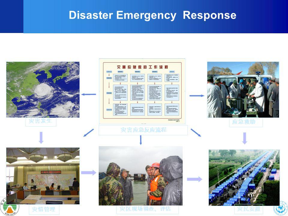 16 应急救助 灾害应急反应流程 灾害发生 灾情管理 灾区现场调查、评估灾民安置 Disaster Emergency Response