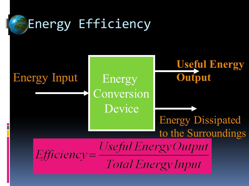 Energy Efficiency Energy Conversion Device Energy Input Useful Energy Output Energy Dissipated to the Surroundings