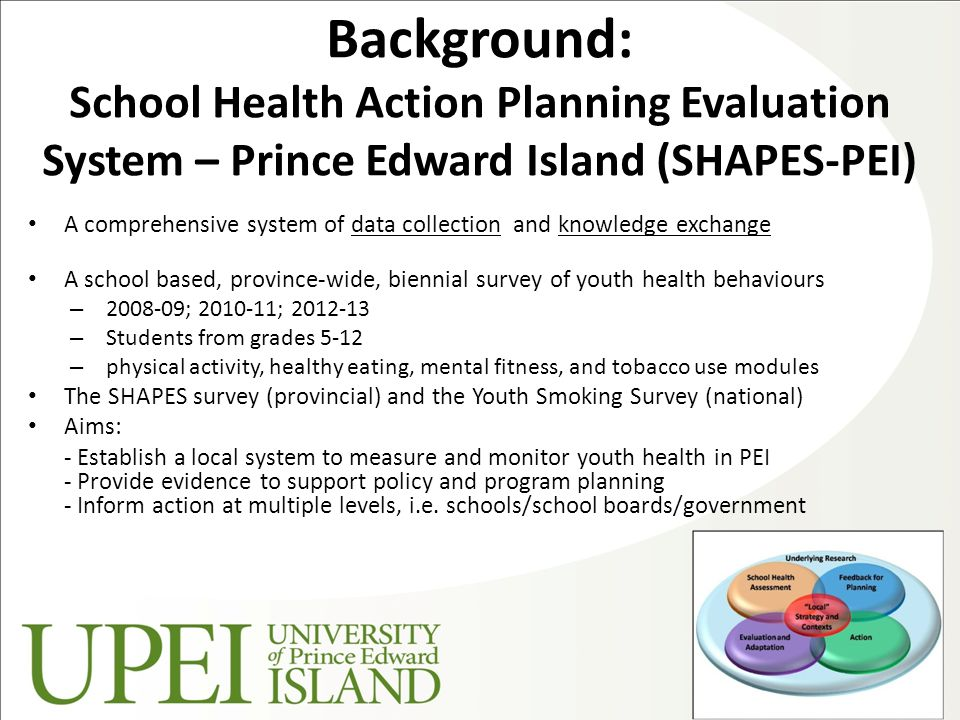 Background: School Health Action Planning Evaluation System – Prince Edward Island (SHAPES-PEI) A comprehensive system of data collection and knowledge exchange A school based, province-wide, biennial survey of youth health behaviours – 2008-09; 2010-11; 2012-13 – Students from grades 5-12 – physical activity, healthy eating, mental fitness, and tobacco use modules The SHAPES survey (provincial) and the Youth Smoking Survey (national) Aims: - Establish a local system to measure and monitor youth health in PEI - Provide evidence to support policy and program planning - Inform action at multiple levels, i.e.