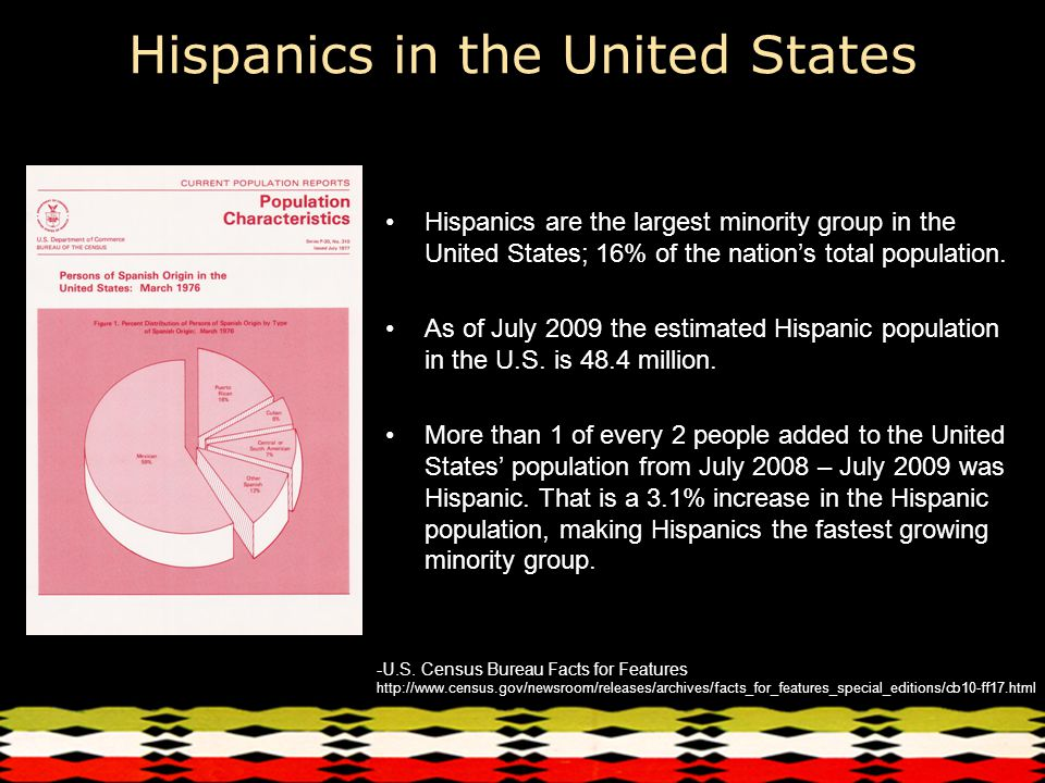 Hispanics in the United States Hispanics are the largest minority group in the United States; 16% of the nation's total population.