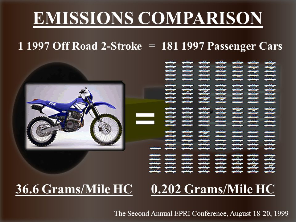 1 1997 Off Road 2-Stroke = 181 1997 Passenger Cars EMISSIONS COMPARISON The Second Annual EPRI Conference, August 18-20, 1999 36.6 Grams/Mile HC0.202 Grams/Mile HC