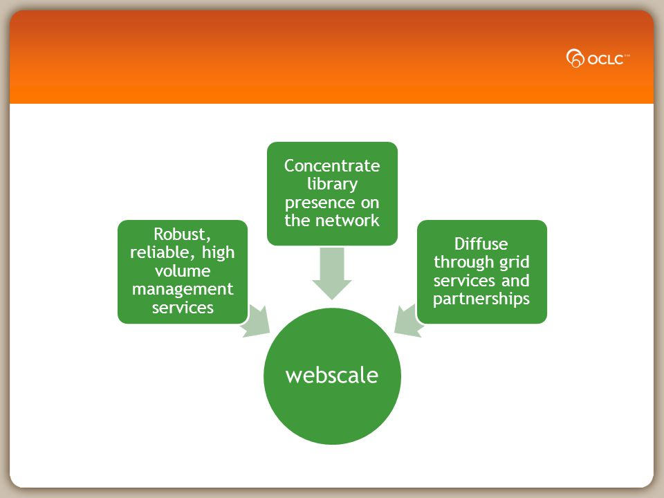 webscale Robust, reliable, high volume management services Concentrate library presence on the network Diffuse through grid services and partnerships
