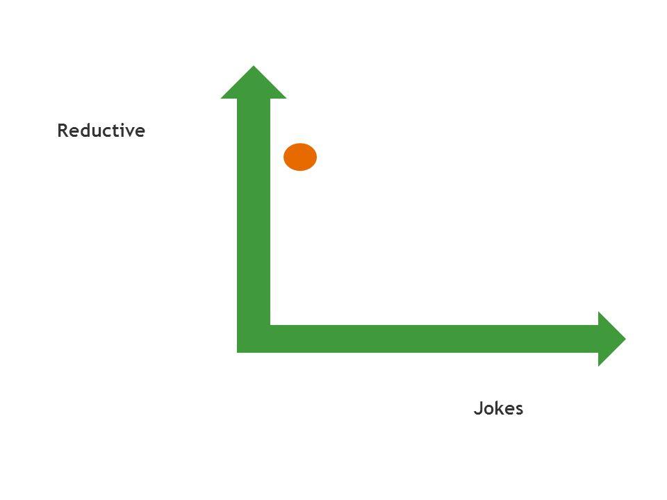 Reductive Jokes