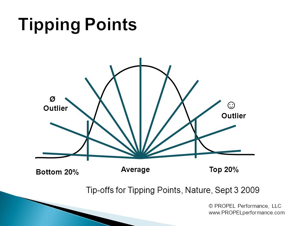 Bottom 20% Average Top 20% © PROPEL Performance, LLC www.PROPELperformance.com Ø Outlier ☺ Tip-offs for Tipping Points, Nature, Sept 3 2009