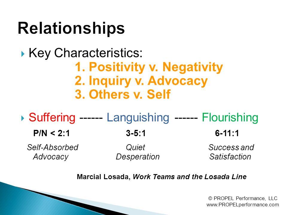  Key Characteristics: 1. Positivity v. Negativity 2. Inquiry v. Advocacy 3. Others v. Self  Suffering ------ Languishing ------ Flourishing P/N < 2: