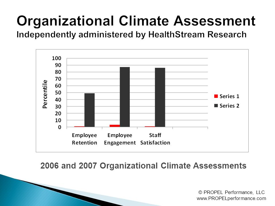 2006 and 2007 Organizational Climate Assessments © PROPEL Performance, LLC www.PROPELperformance.com