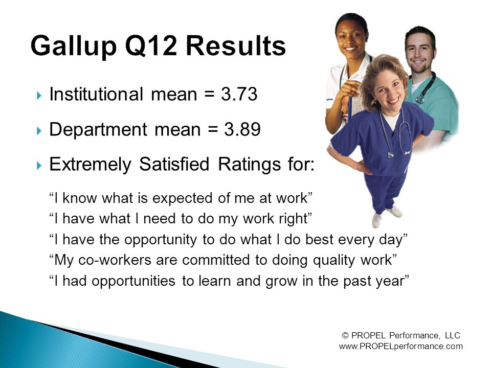  Institutional mean = 3.73  Department mean = 3.89  Extremely Satisfied Ratings for: I know what is expected of me at work I have what I need to do my work right I have the opportunity to do what I do best every day My co-workers are committed to doing quality work I had opportunities to learn and grow in the past year © PROPEL Performance, LLC www.PROPELperformance.com