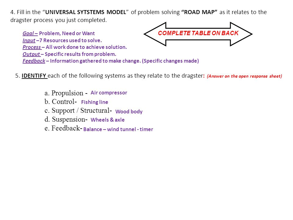 """4. Fill in the """"UNIVERSAL SYTSTEMS MODEL"""" of problem solving """"ROAD MAP"""" as it relates to the dragster process you just completed. COMPLETE TABLE ON BA"""
