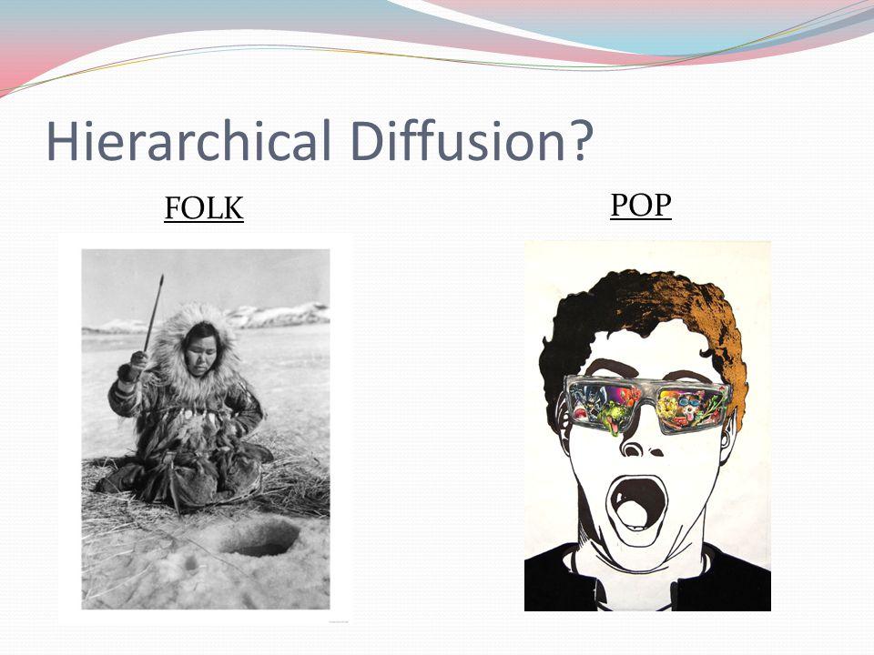 Hierarchical Diffusion? FOLK POP