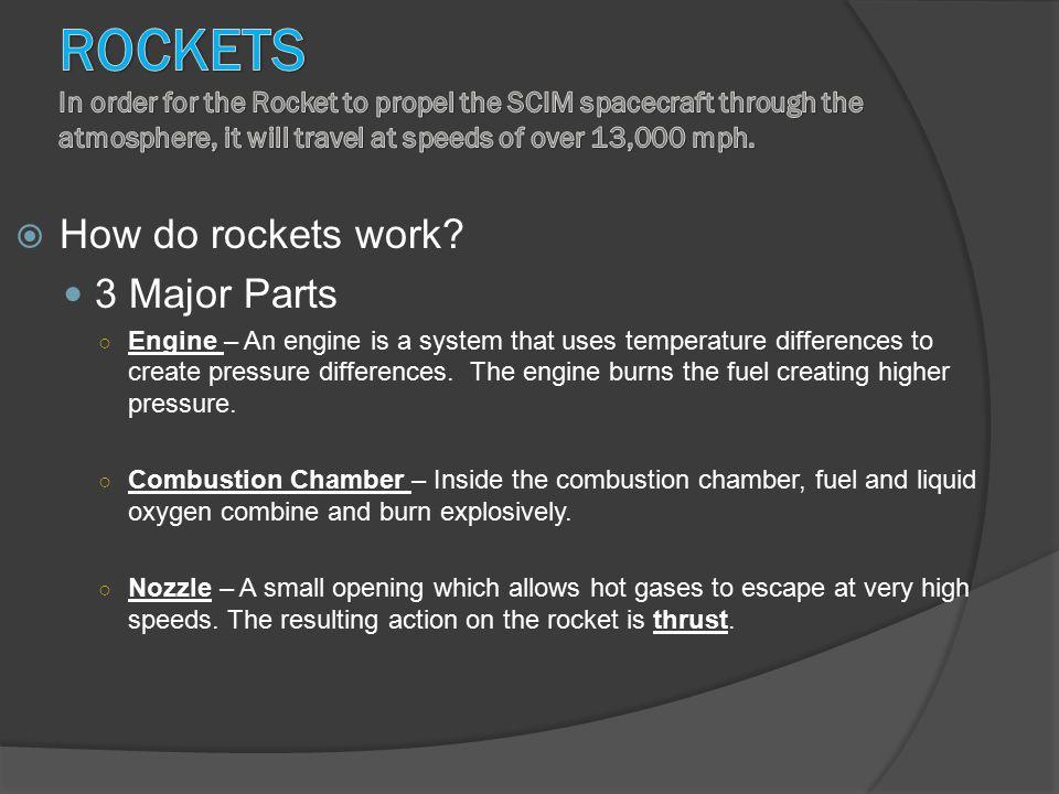  How do rockets work.